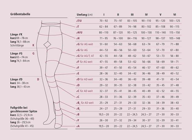 Das Größensystem für Lastofa Baumwolle bietet ein breites Spektrum an Seriengrößen.