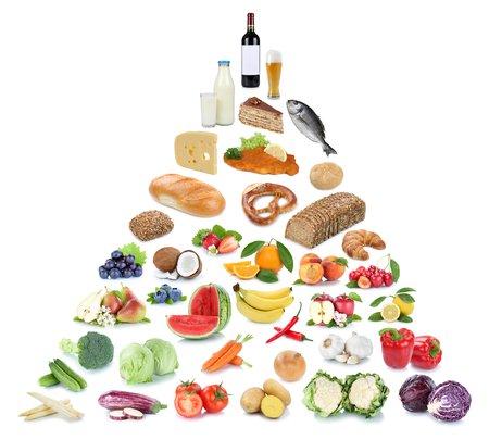Lipedema and Diet