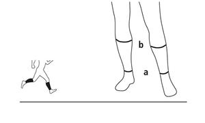 Measure points