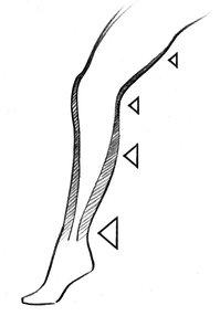 Stützstrümpfe kompressionsverlauf